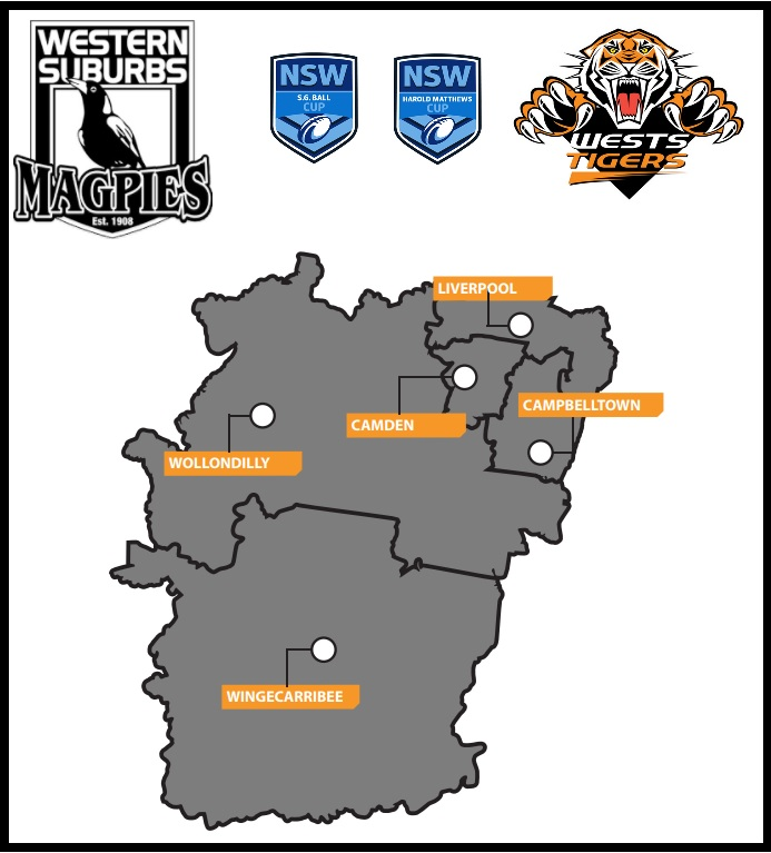 Wests Tigers & Wests Magpies commit to junior development
